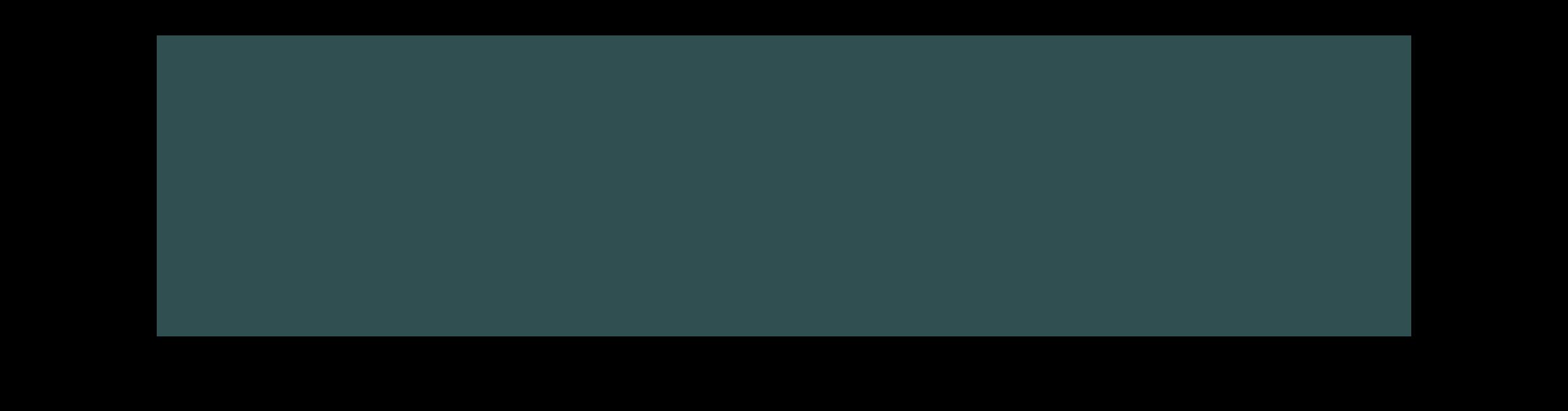 Sisley Garden Tours